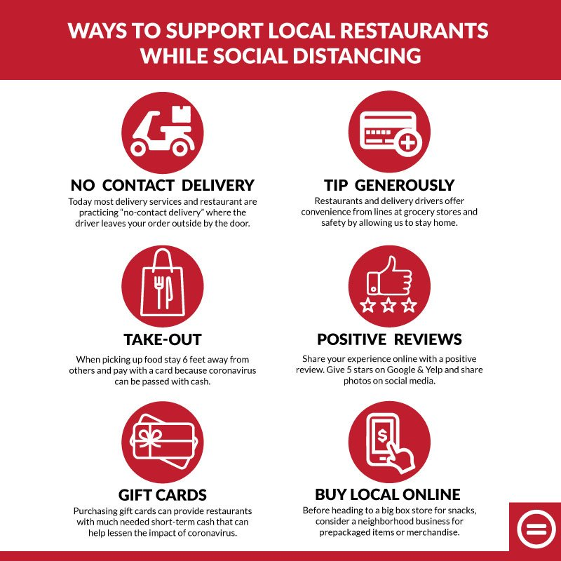 Support Los Angeles Restaurants During COVID-19